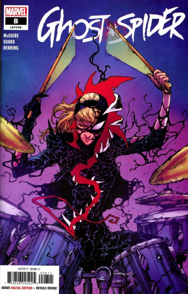 Comic Pulls for weeks of March 18 and 25, 2020 GHOST-SPIDER #8